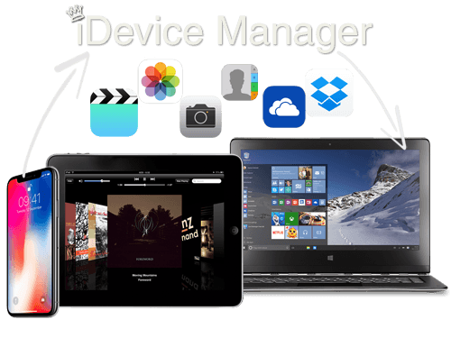 Home of iPhone, iPad software and Windows optimization tools